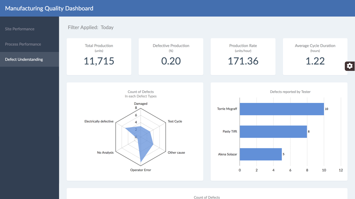 manufacturing-quality-dashboard@2x