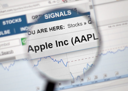 Apple Stock Ticker