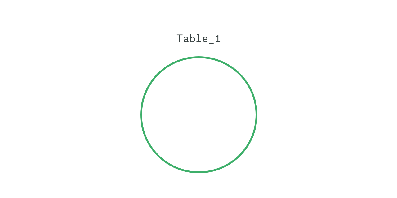 SELECT from Table_1