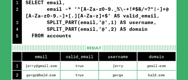 Working with Email Addresses in SQL