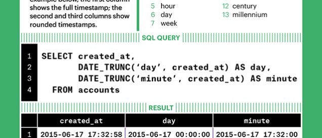 DATE_TRUNC: A SQL Timestamp Function You Can Count On