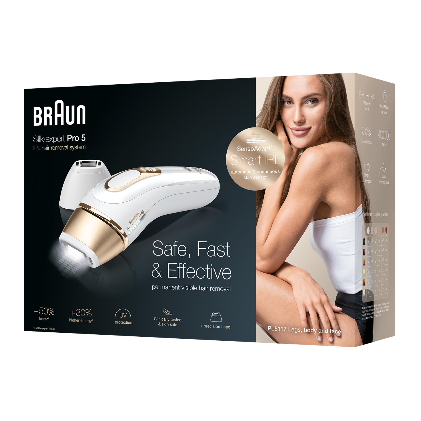 Braun Silk-expert Pro 5 PL5117 - Packaging