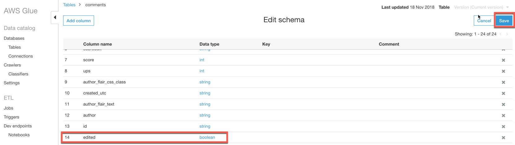 Serverless Data Analytics Using AWS Glue and Athena