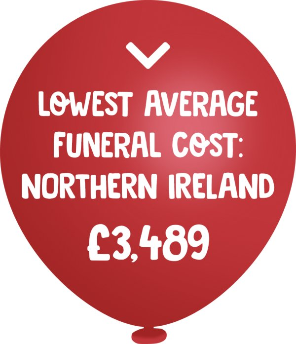 Lowest average funeral cost balloon image