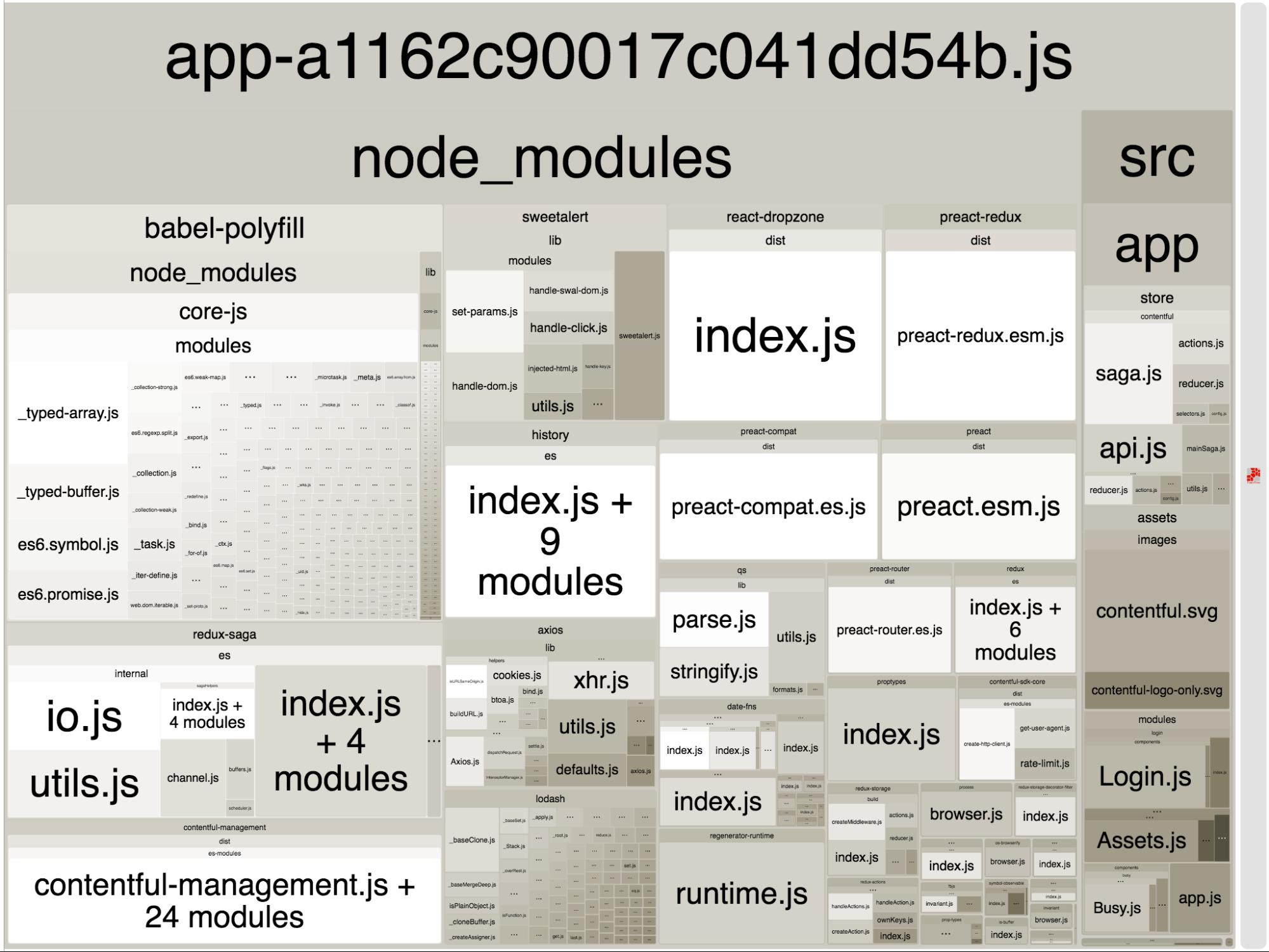 Webpack diet pt3 - bundle optimization table with lodash