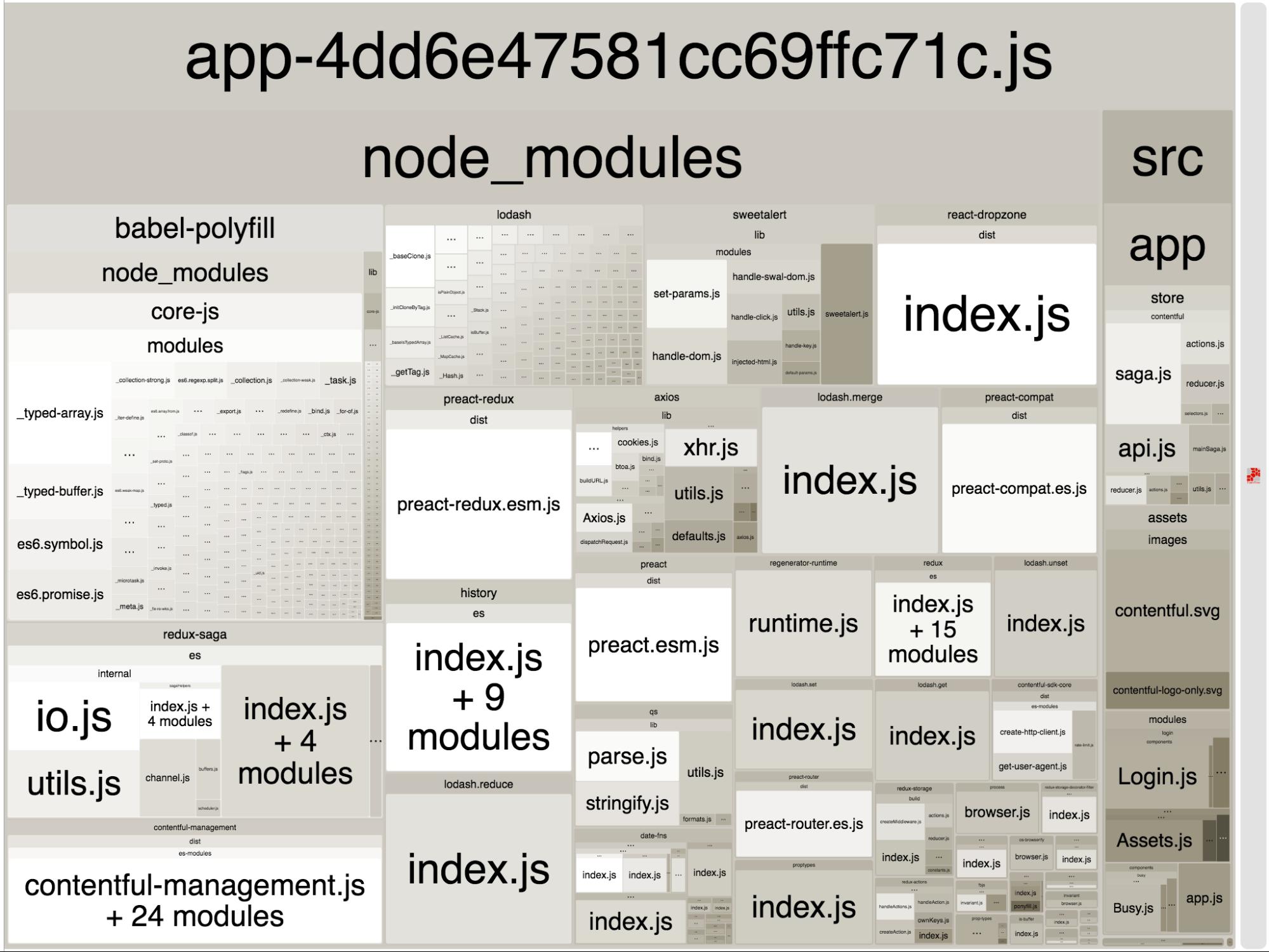 Webpack diet pt3 - bundle optimization table with babel-preset-env