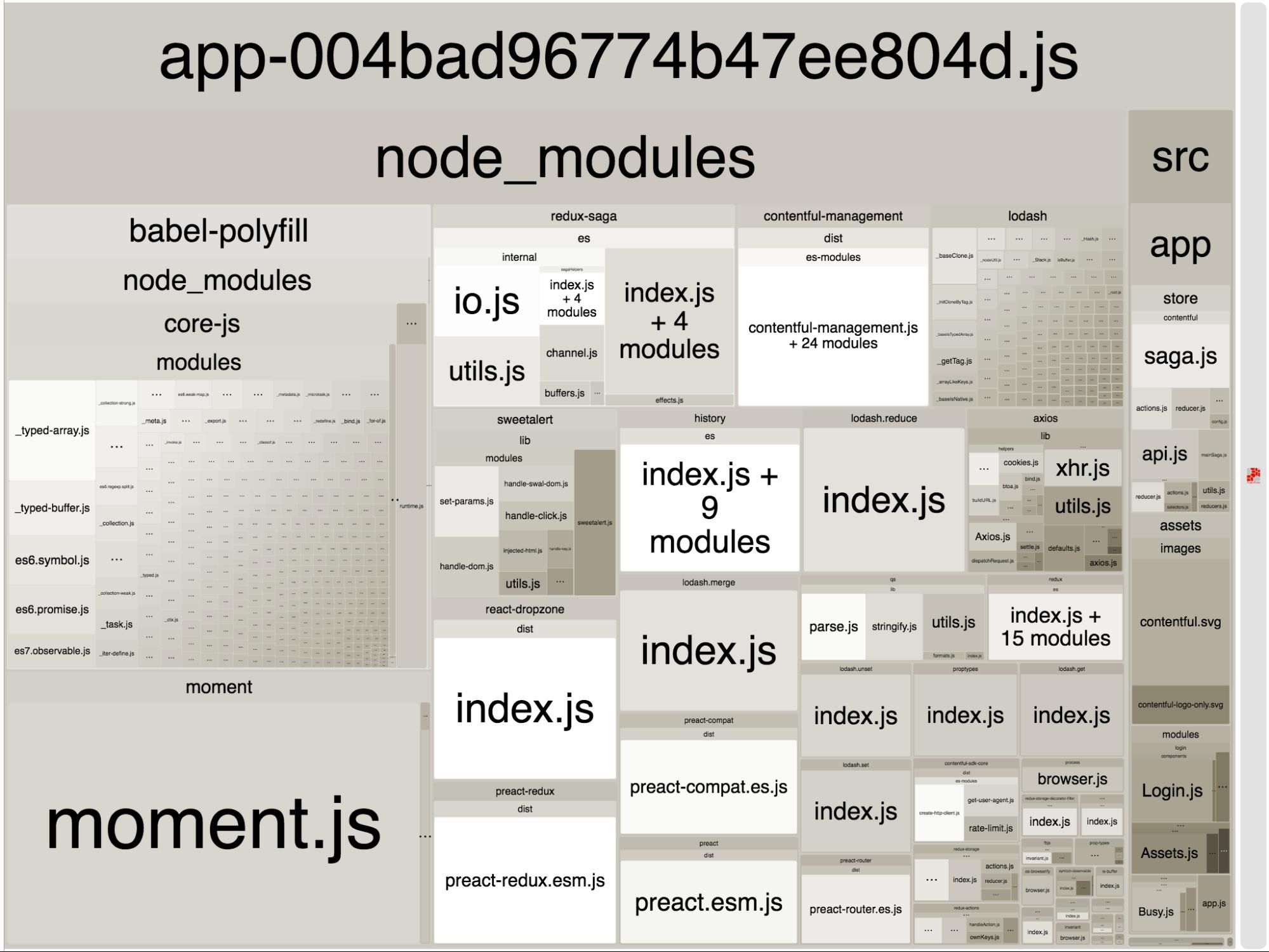 Webpack diet Pt.3 - Moment.js optimization table