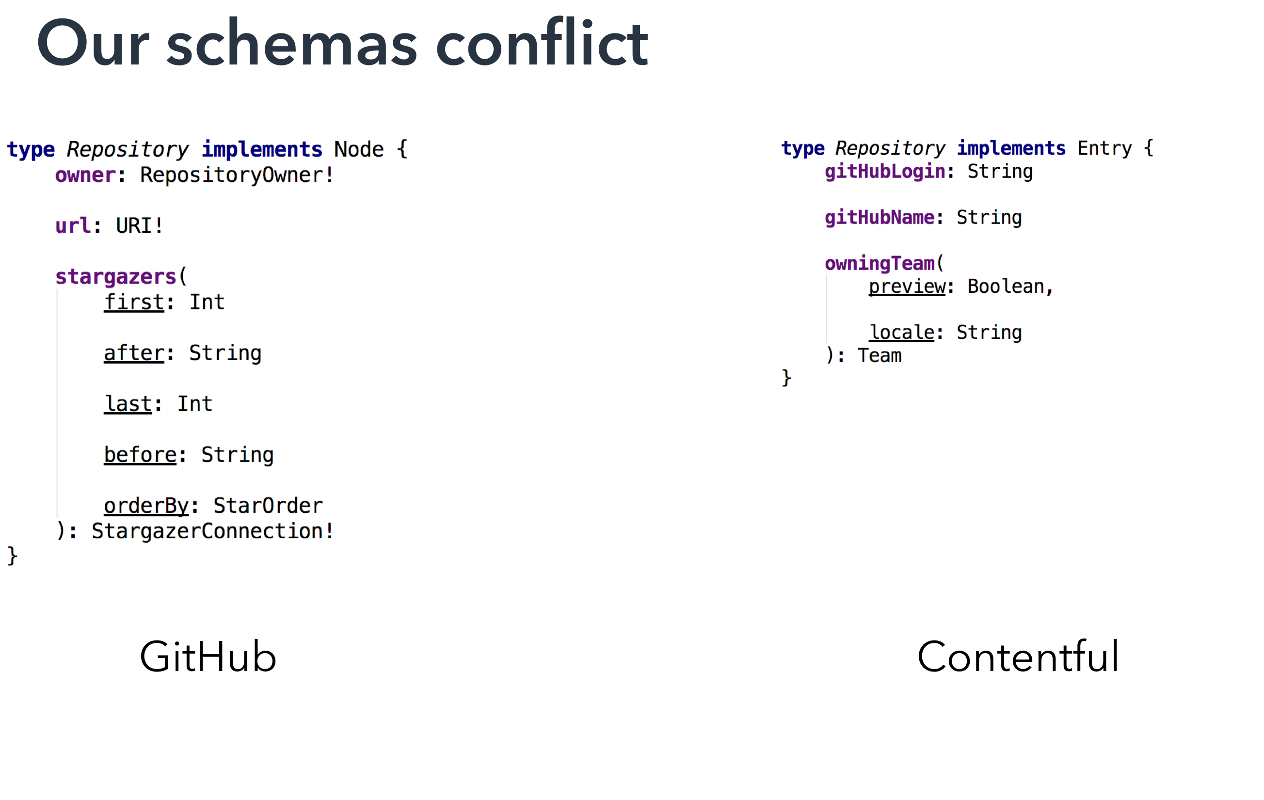 Combining APIs using GraphQL schema stitching: Part 2 | Contentful