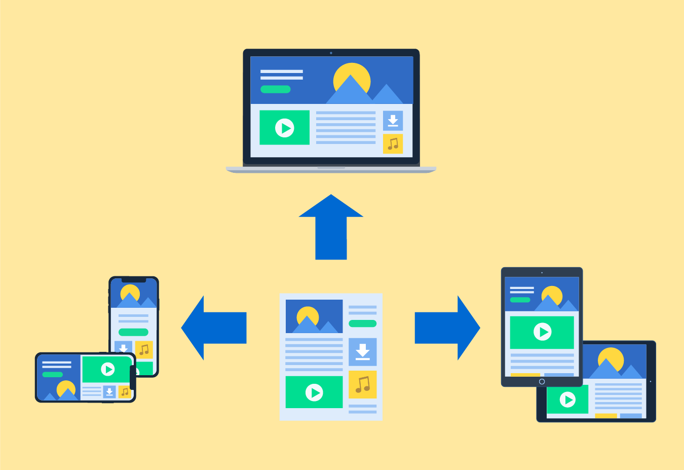 content management system lets you have automated mobile optimization