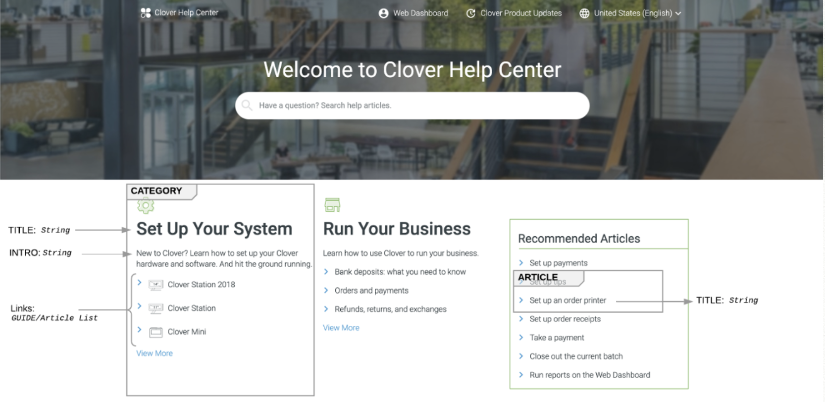 Screen grab of the Clover help center