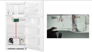 Troubleshooting compressor problems in a refrigerator.