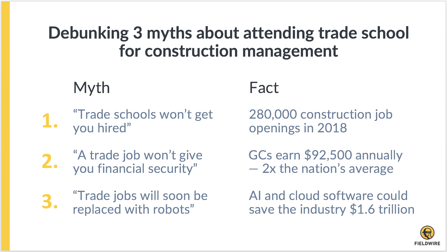 debunking trade school myths