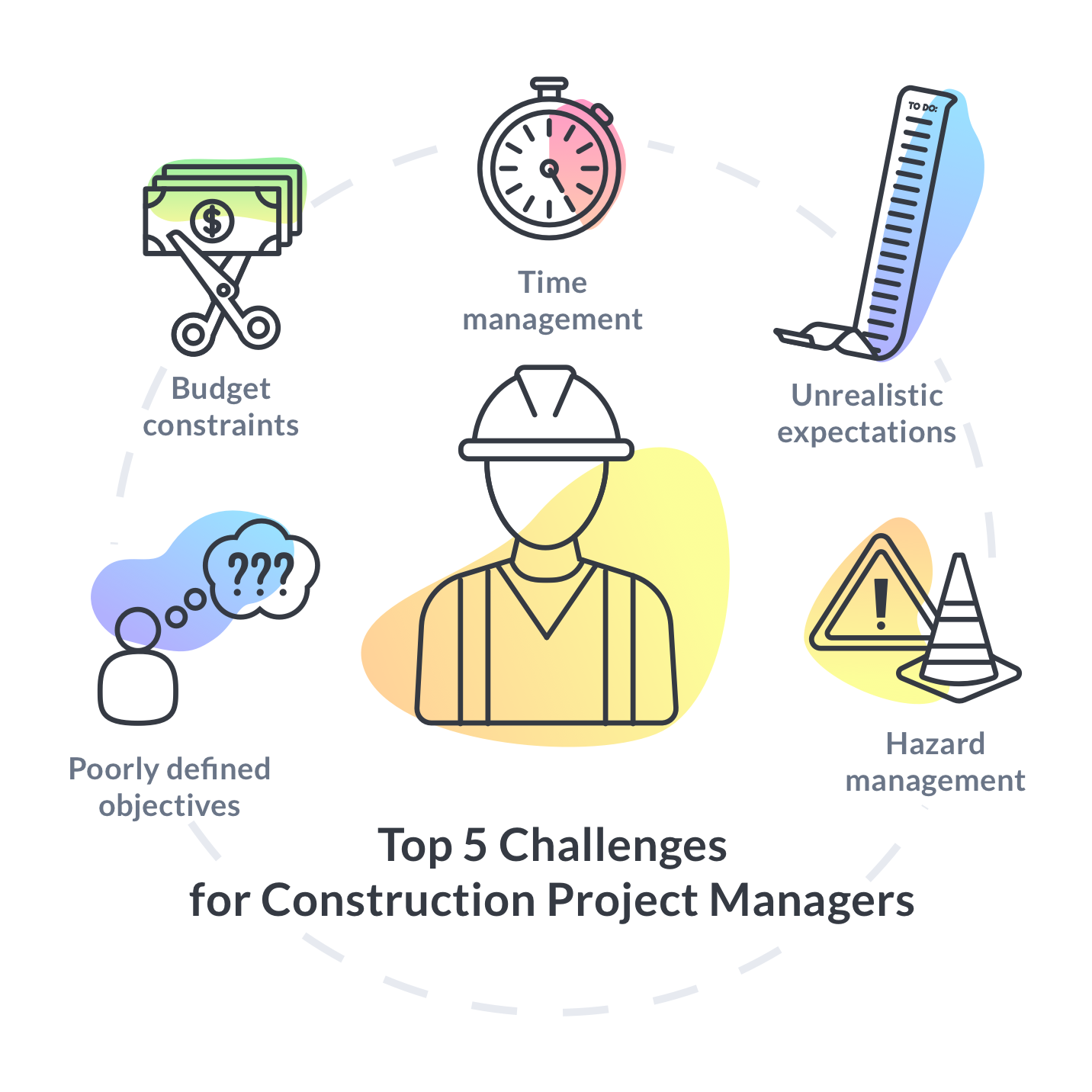 Top 5 Challenges For Construction Project Managers