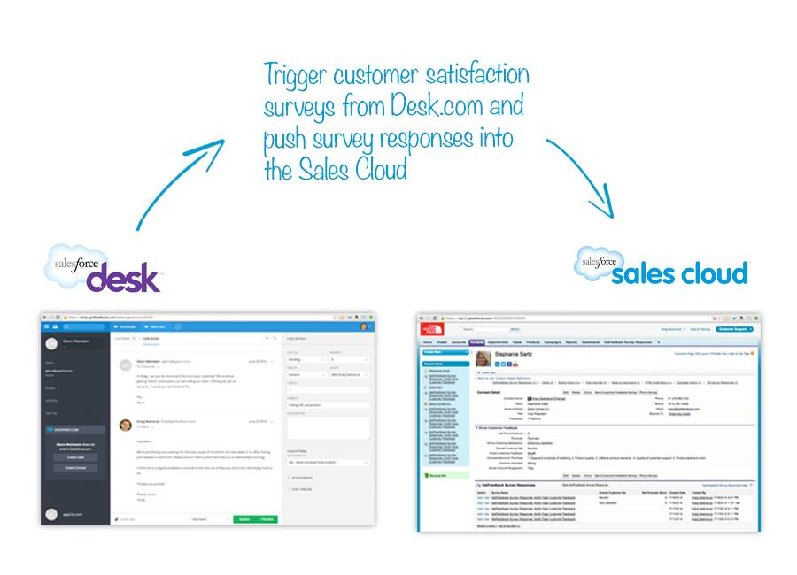 getfeedback for desk and sales cloud
