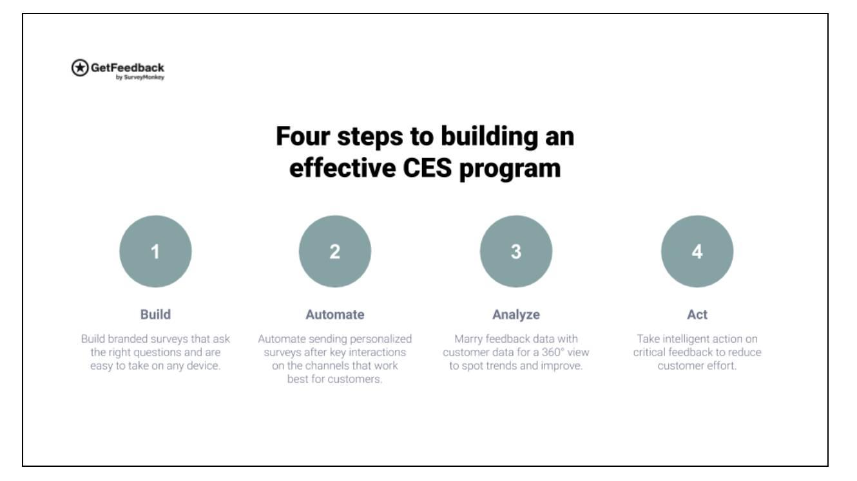 build a CES program