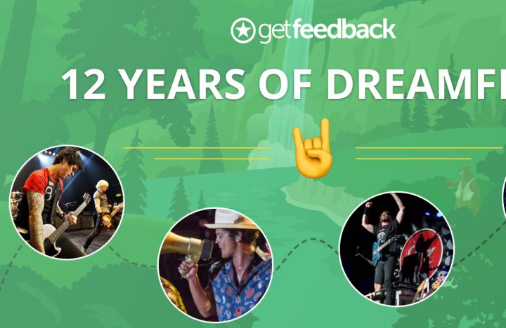 12 Years of Dreamfest [Infographic]