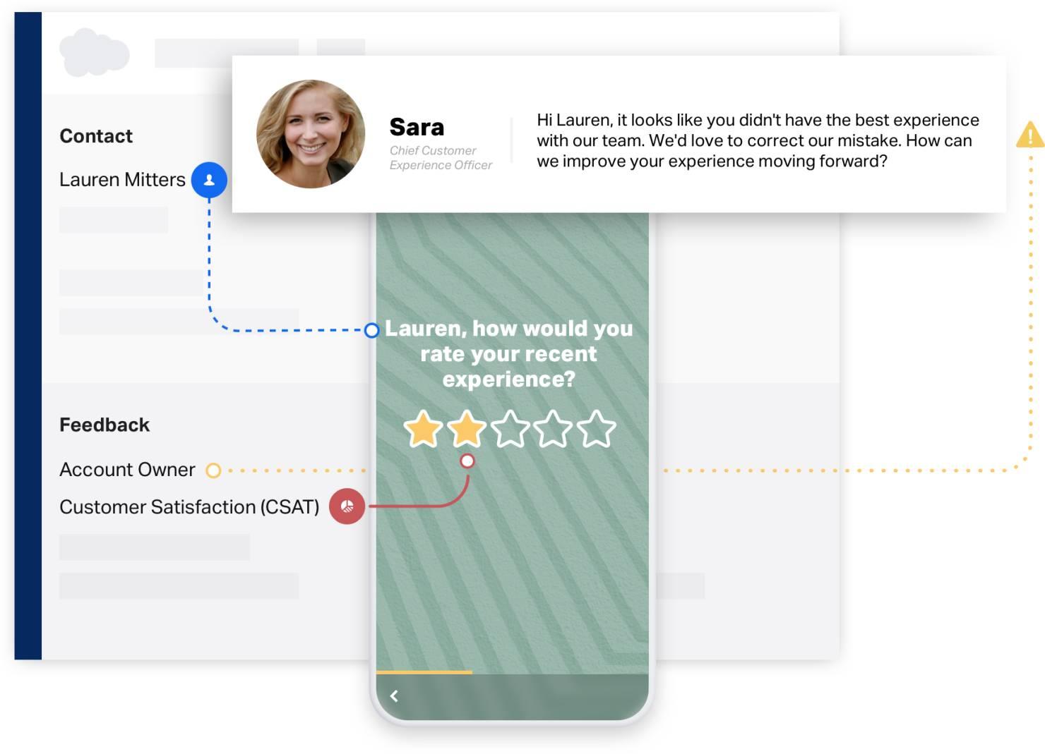 Salesforce CX program GetFeedback demo 1