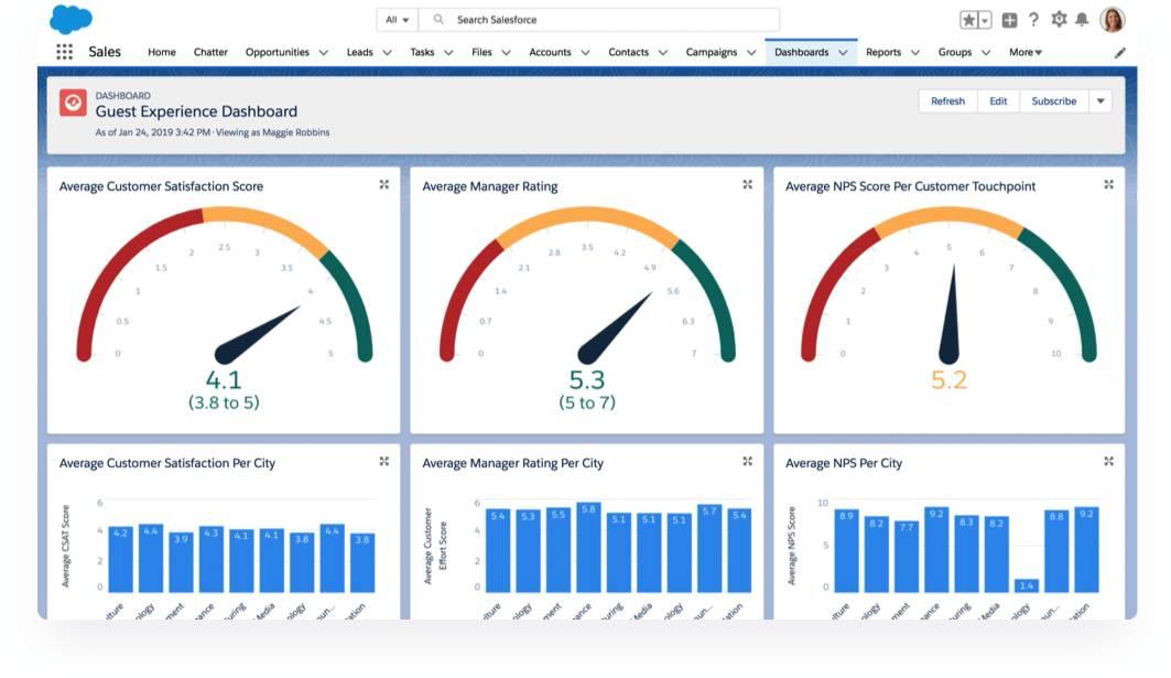 SMS SUrveys GetFeedback dashboard
