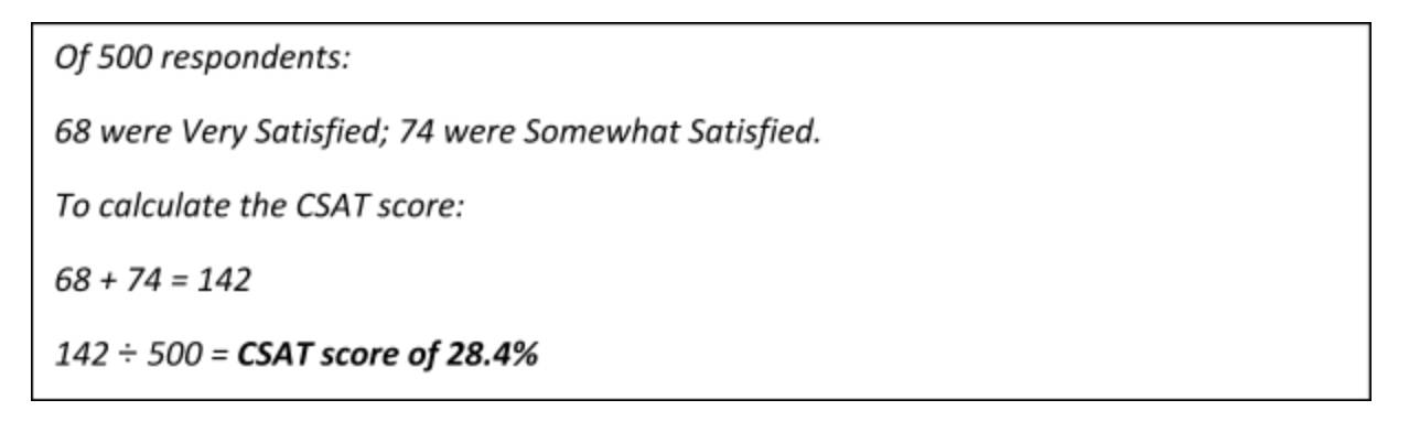 how to measure and use the customer satisfaction score csat for cx