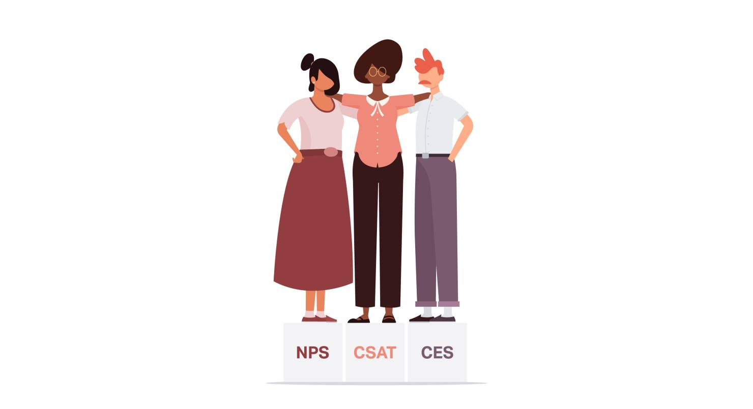 How to use NPS and CES and CSAT