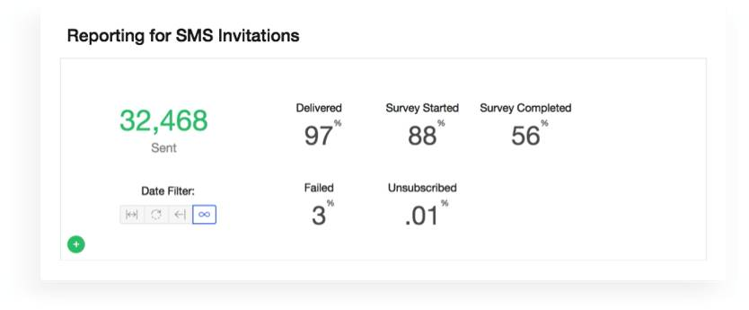 SMS surveys GetFeedback reporting