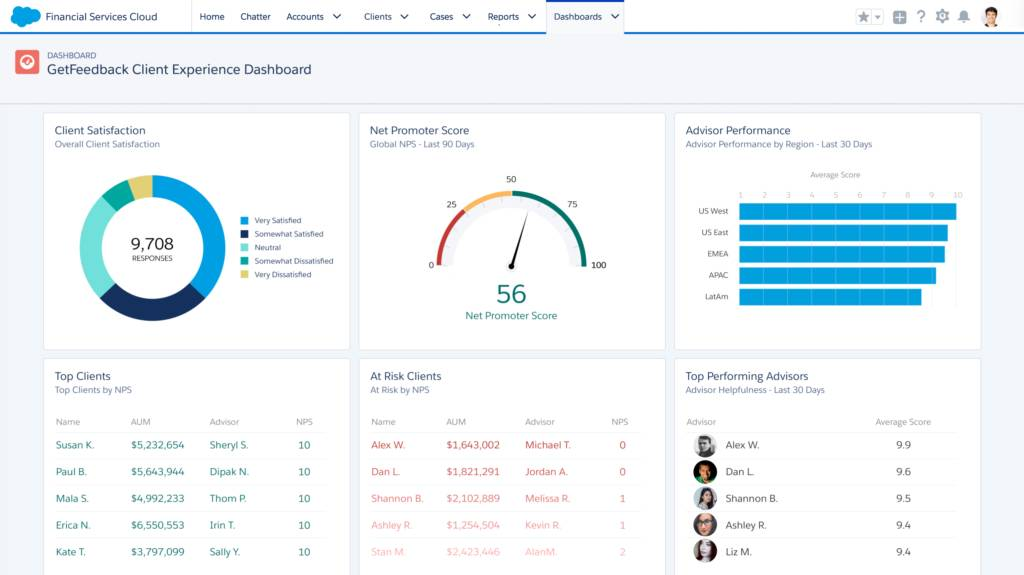 Salesforce Dashboard - financial services