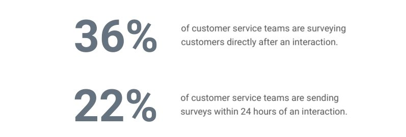 customer service trends and best practices 333