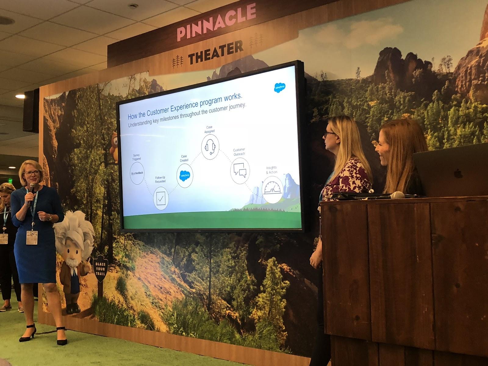 Dreamforce 2018 - Desiree Hanlon - Director of Customer Success, GetFeedback & Megan Burton - Sr. Director, Customer Experience, Salesforce & Kelly Spillson - Sr. Strategist, Customer Experience, Salesforce