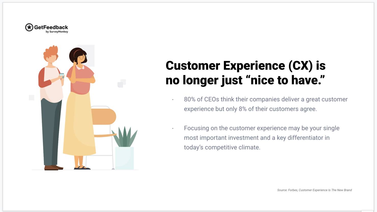 slide 1 How to Drive More Revenue With NPS, CSAT, and CES
