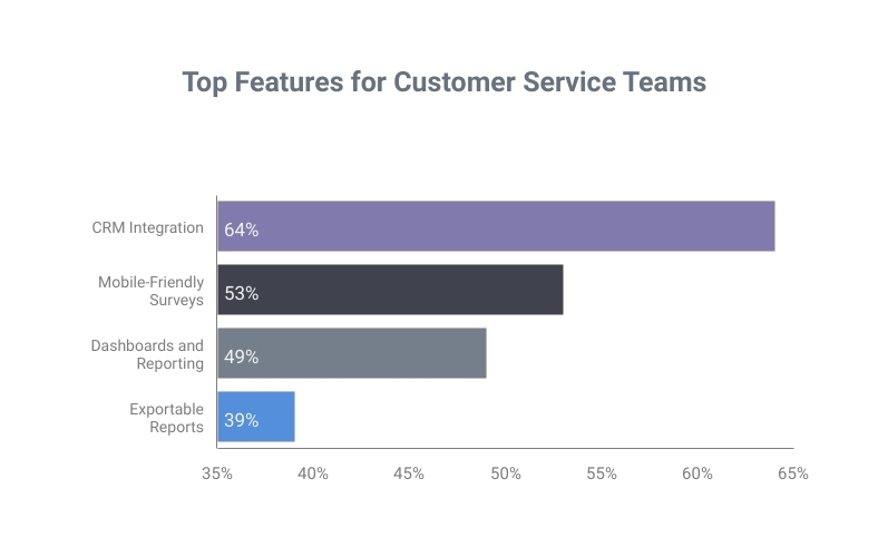 customer service trends and best practices 343