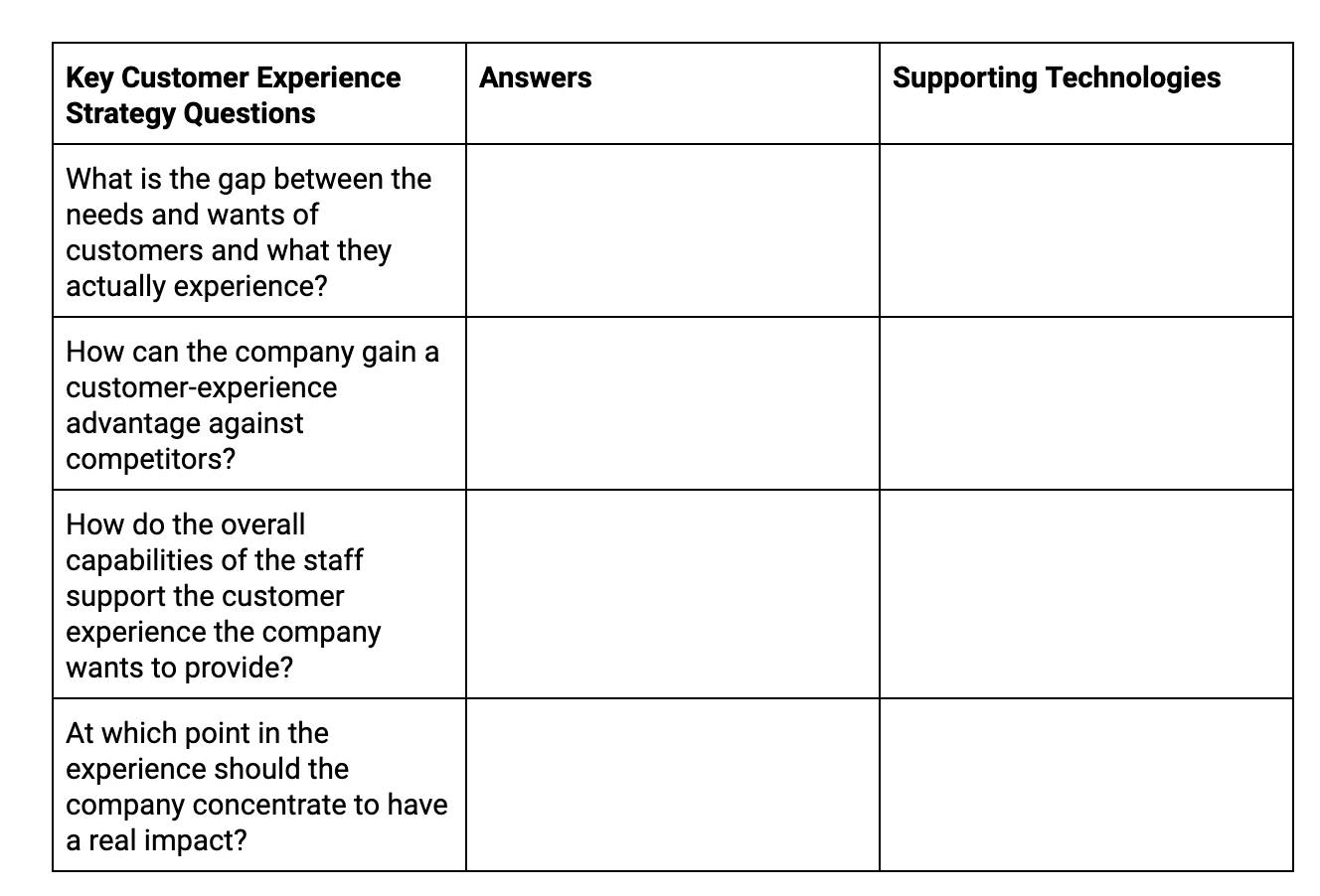 customer feedback tool 2