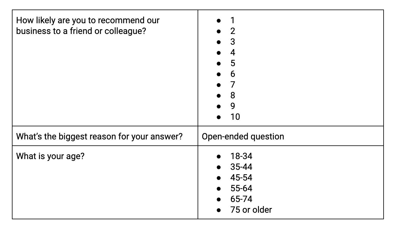 online surveys 3