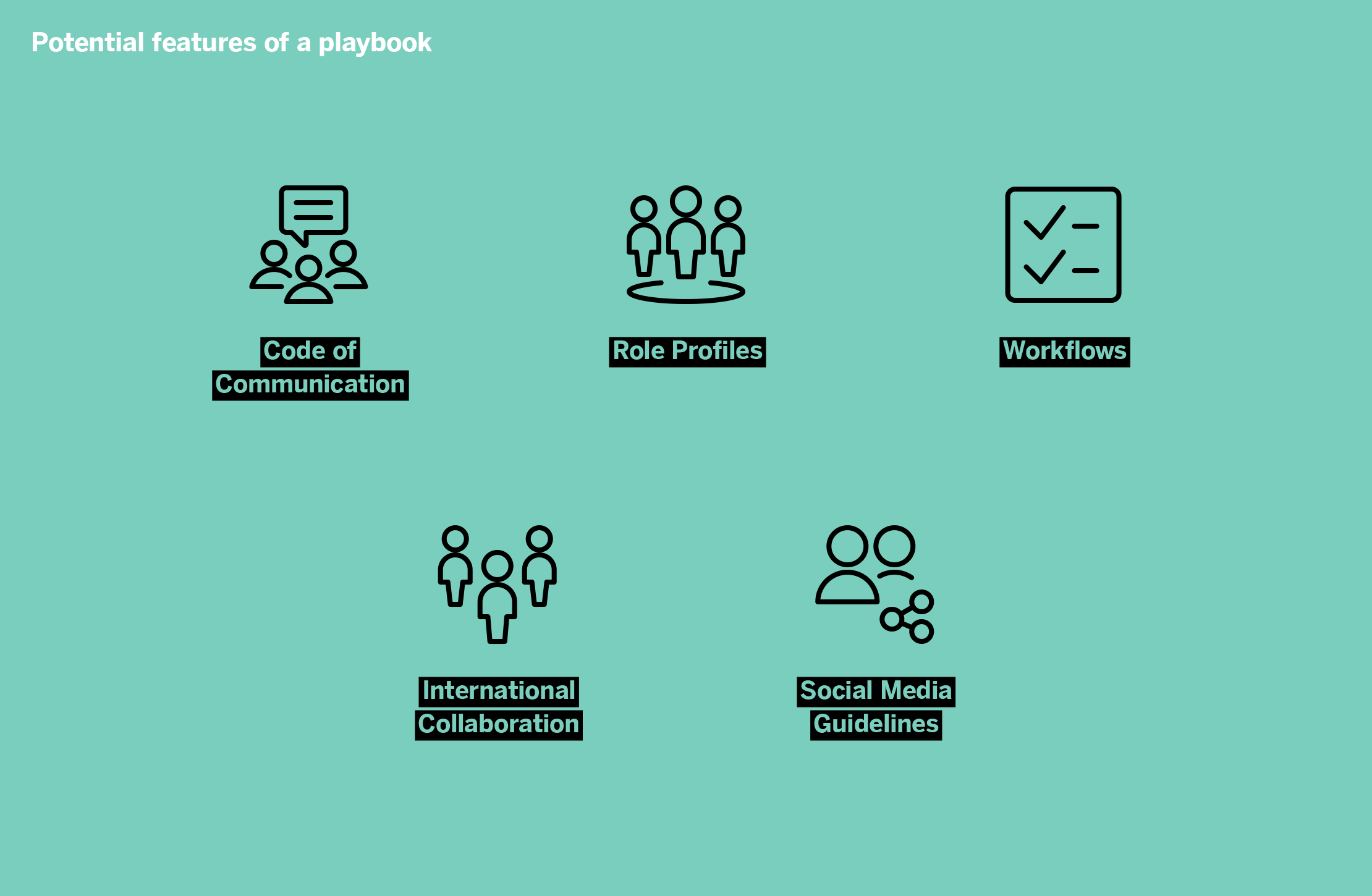 Cultural Change Infographic Playbook