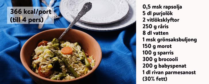 Markiz rårisotto med sparris och broccoli
