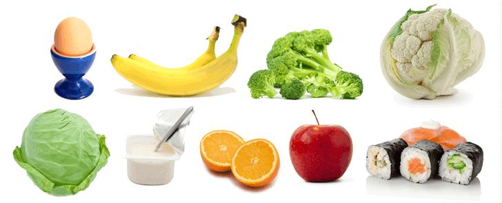 #Kalorikollen om 5:2-metoden