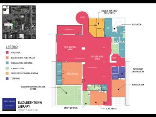 Elizabethtown Library Second Floor Plan