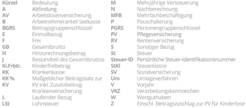 Heavenhr Wie Funktioniert Lohnabrechnung In Deutschland