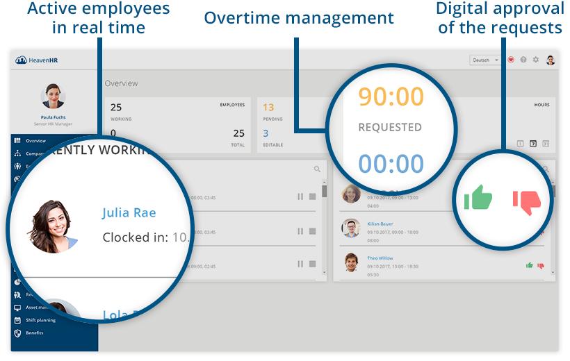 Logiciel de suivi du temps et des gestion des activités.