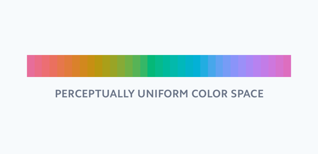 perceptually-uniform-color-space
