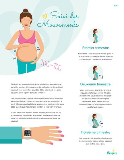 Suivi des mouvements fœtaux