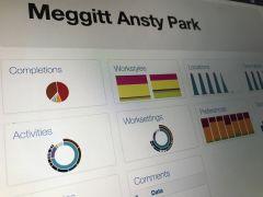 Meggitt - Survey Data