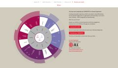 JLL Human Experience Tool Results Image