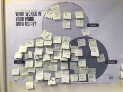 Meggitt - Workshop Session Image Postits