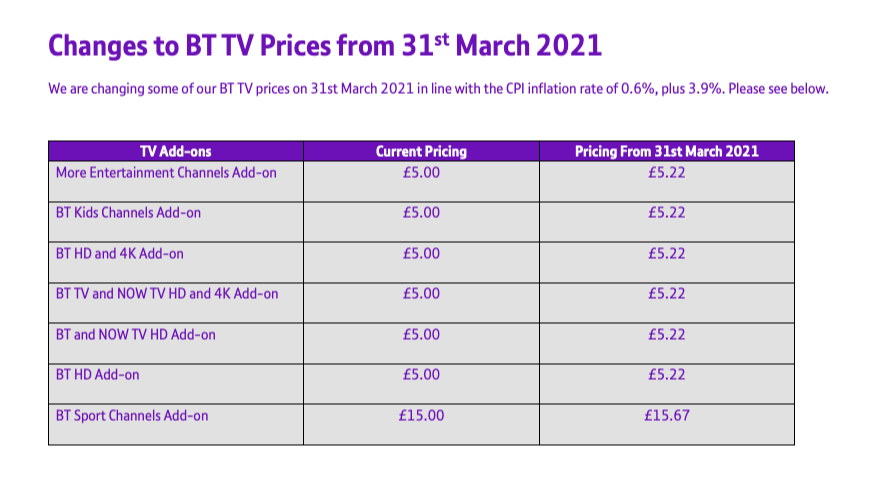 BT TV price increases