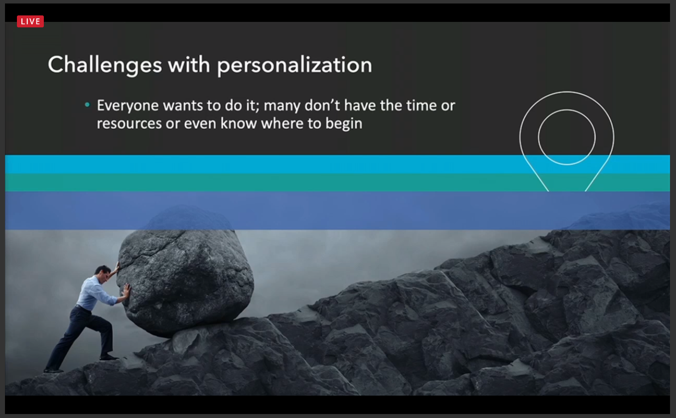 Sitecore challenges with personalization
