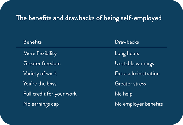 pros and cons of being self-employed