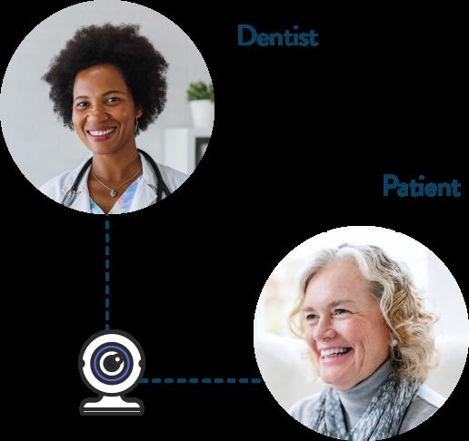 dentist communicating with a patient via a webcam