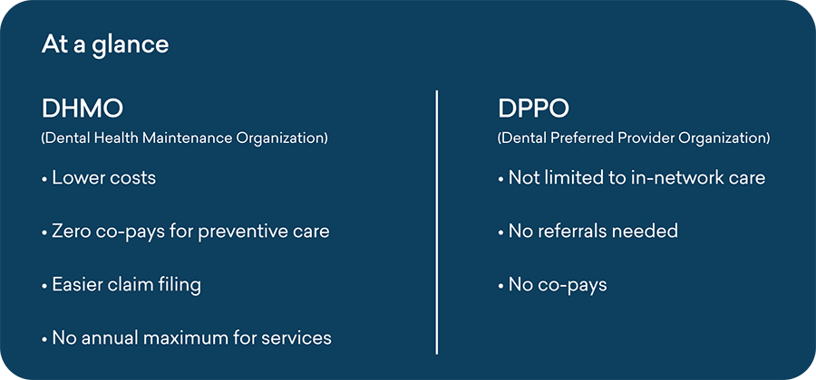 chart showing pros and cons of DHMOs and PPOs