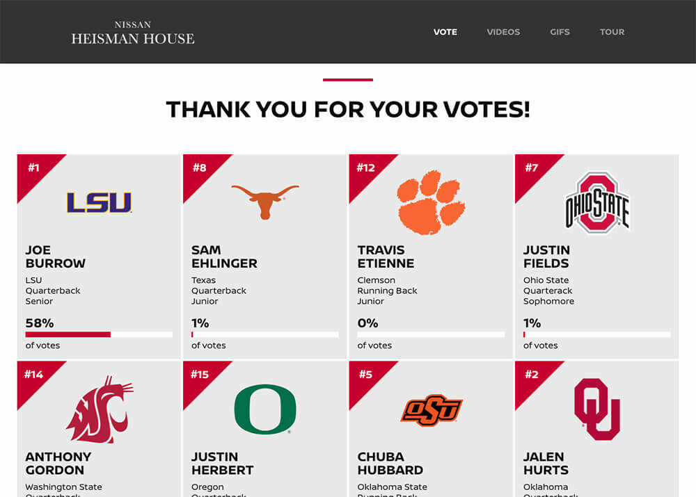 Nissan Heisman House Voting End