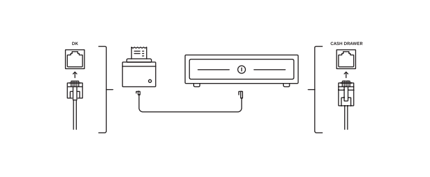 Diagram showing cash drawer connected to printer and Square Stand for Contactless and Chip